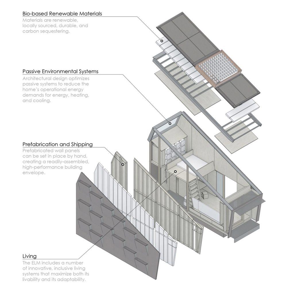 domek bez pozwolenia na budowę_10
