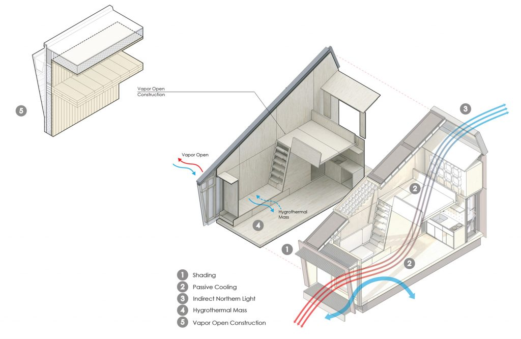 domek bez pozwolenia na budowę_11